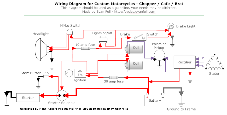 harley davidson points ignition wiring diagram harley custom wiring cafe racer