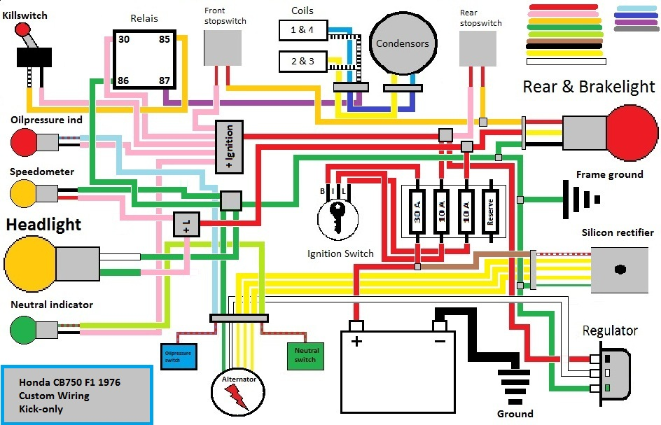 Kabelboom Custom CB750F1 cb360 wiring diagram honda cb360 wiring diagram \u2022 wiring diagrams Wiring Harness Diagram at virtualis.co