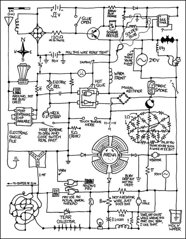 Wiring on a cafe racer void honda cb550 wiring diagram honda wiring diagrams for diy car repairs 1974 honda cb550 wiring diagram at virtualis.co