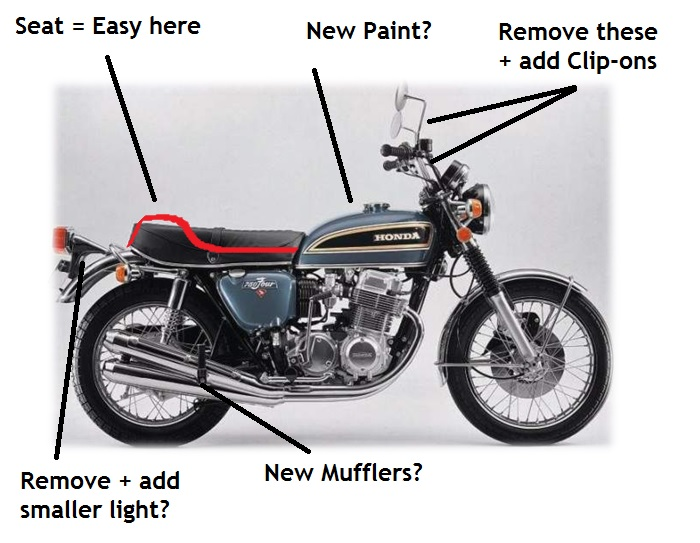 Turbo CafeRacersUnited.com | How To Build a Cafe Racer on a Budget FI07